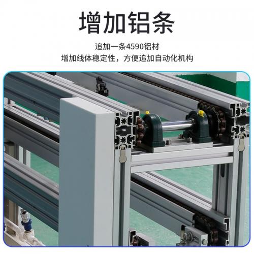 惠州工厂常用流水线:双层倍速链流水线中电机选型及计算方法